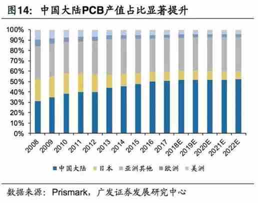 5G拓宽FPC市场空间,电磁屏蔽需求提升
